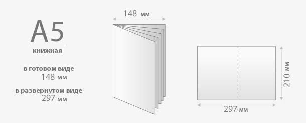 Брошюра А5 размеры